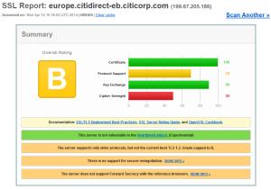 Bezpečnostný test InternetBankingu Citibank Europe plc, pobočka zahraničnej banky