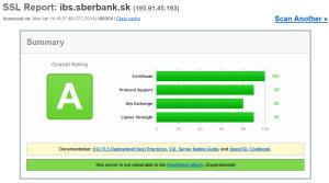 Bezpečnostný test InternetBankingu Sberbank Slovensko, a. s.